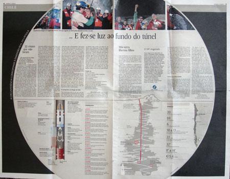 Representing the Chilean Miners' Rescue in Expresso Newspaper